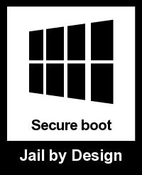 Windows 8: Jail by design